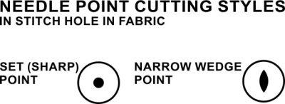 Needle Fabric